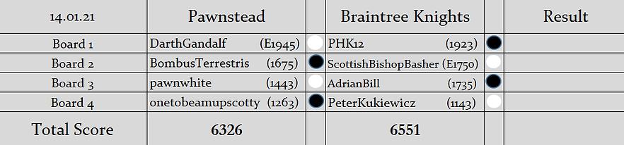 P v BK Pairings (S2).png