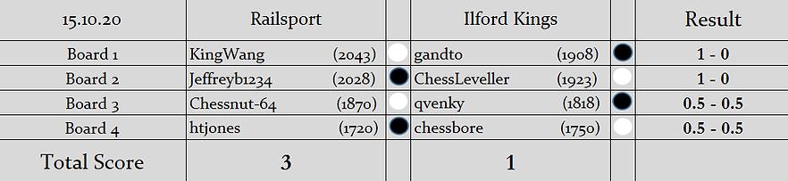 RS v IK Results.png