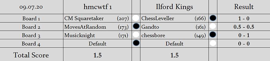 H1 v IK Result.png