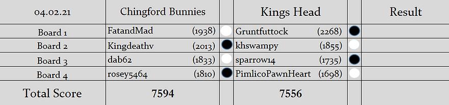 CB v KH Pairings (S2).PNG