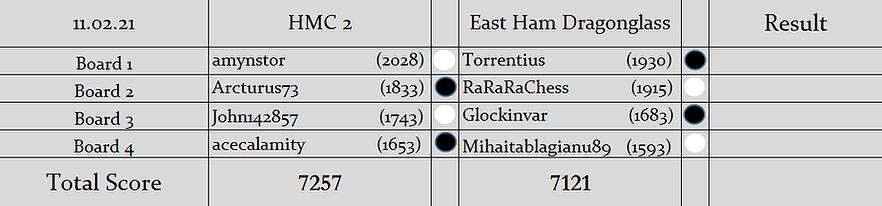 H2 v EHD Pairings (S2).PNG