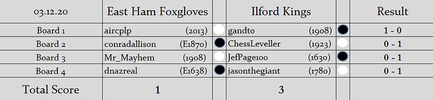 EHF v IK Results (S2).png