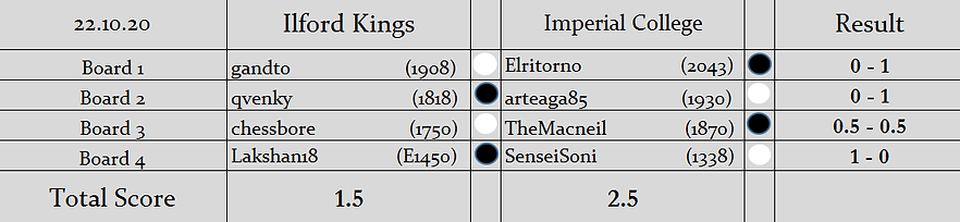 IK v IC Results.png