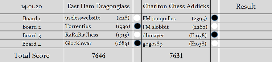 EHD v CCA Pairings (S2).png