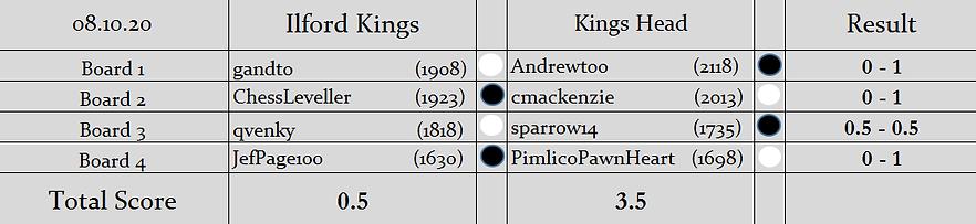 IK v KH Results.png