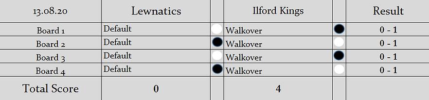 L v IK Results.png
