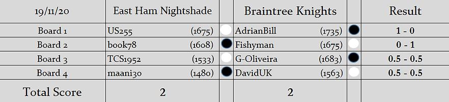 EHN v BK Results (S2).png