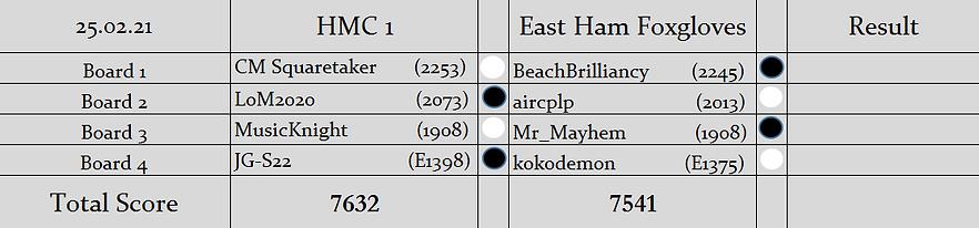 H1 v EHF Pairings (S2).PNG