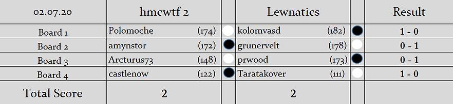 H2 v L Result.png