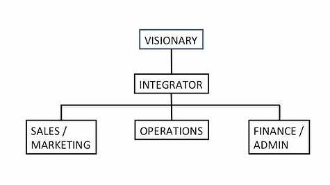 org-structure.jpg