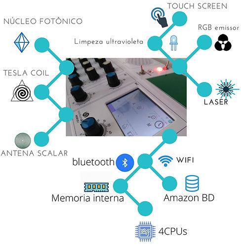 Morfus 1 - Quantum Digital