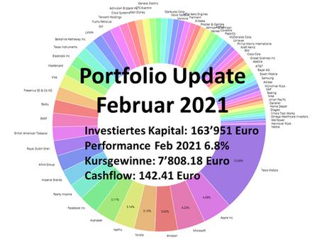 Portfolio Update Februar 2021