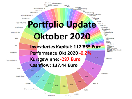 Portfolio Update Oktober 2020