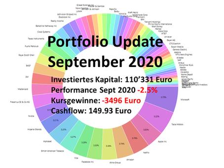 Portfolio Update September 2020