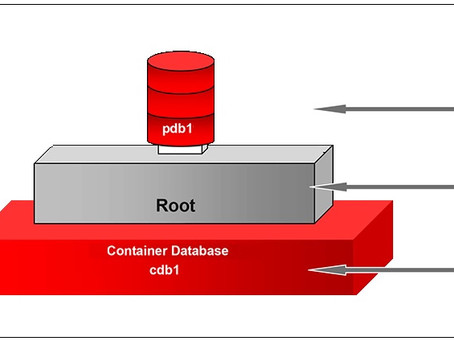 How to Create and configure a multitenant container database (CDB)
