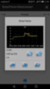 Z41 APP grafico consumi