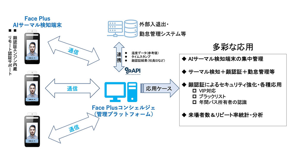 FacePlusAI302.jpg