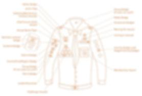 Scouts_Uniform Diagrams (2017)_edited.jp