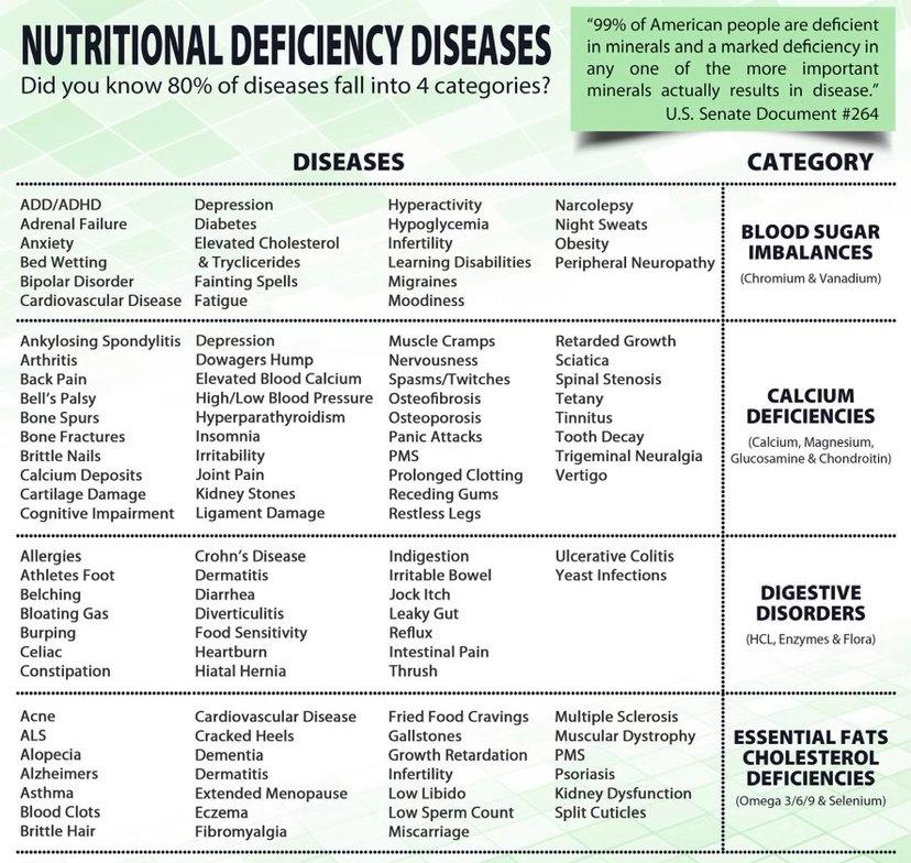 Deficiency chart.jpg
