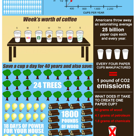 WHY CHOOSE TO REUSE