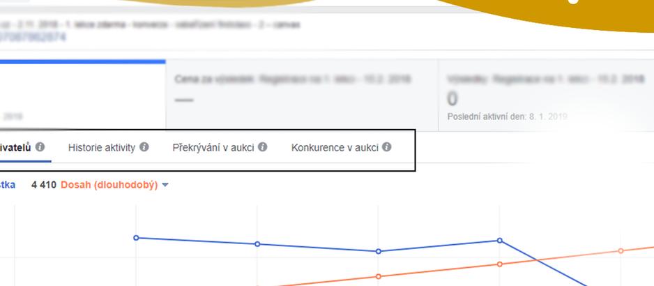 Facebook Delivery Insights: Kdy je třeba změnit reklamy?