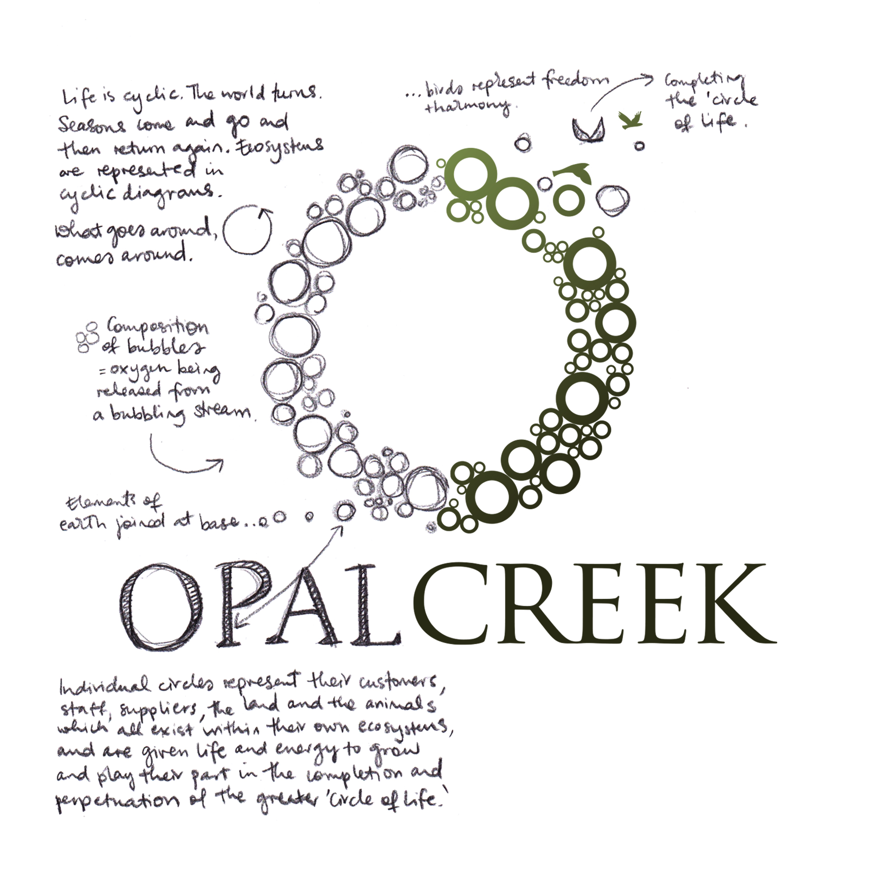 Opal-creek-corporate-identity-logo-graph