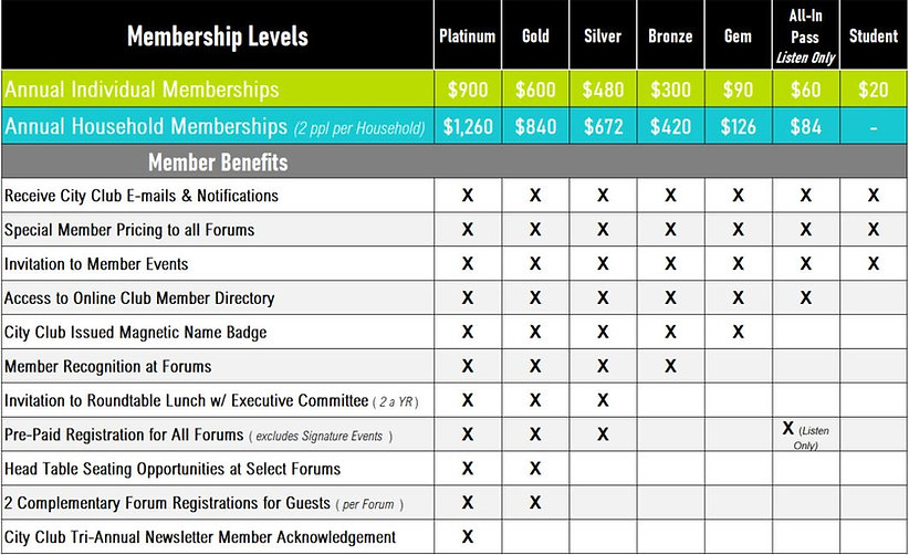 Capture- New Membership Tiers -9.1.19 (3