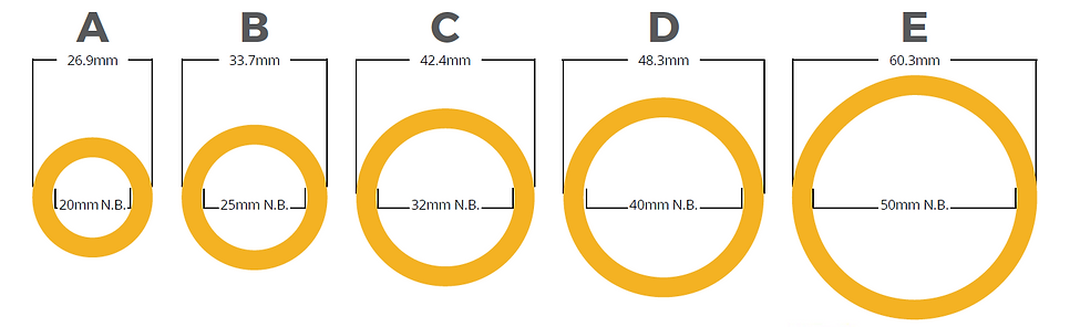 handrail tube dimensions diagram to illustrate our guardrail sizes