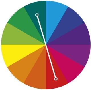 cores complementares