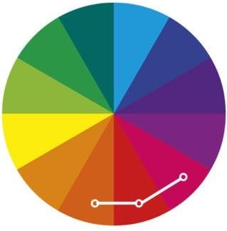 cores analogas