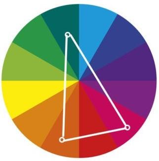 triade cromatica