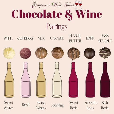 Chocolate & Wine Pairings.png