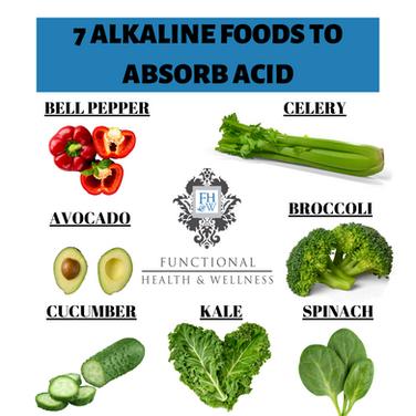 7 ALKALINE FOODS TO ABSORB ACID.png