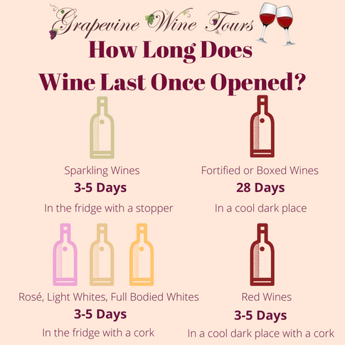 How Long Does Wine Last (1).png