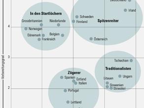 Schweiz am besten auf Industrie 4.0 vorbereitet