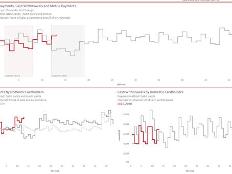 Monitoring Consumption Switzerland