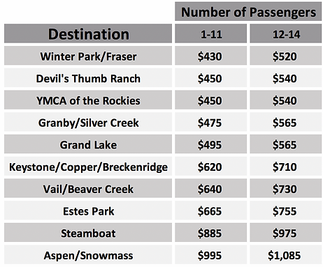 Private Charter Rates for Website.png