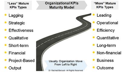 KPI Maturity MOdel - my slide.png
