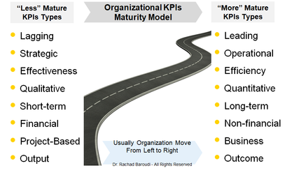 KPI Maturity MOdel - my slide.png