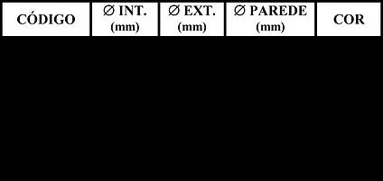 Espiral para proteção de mangueiras e cabos em americana, espiral de mangueira americana, espiral de polietileno americana