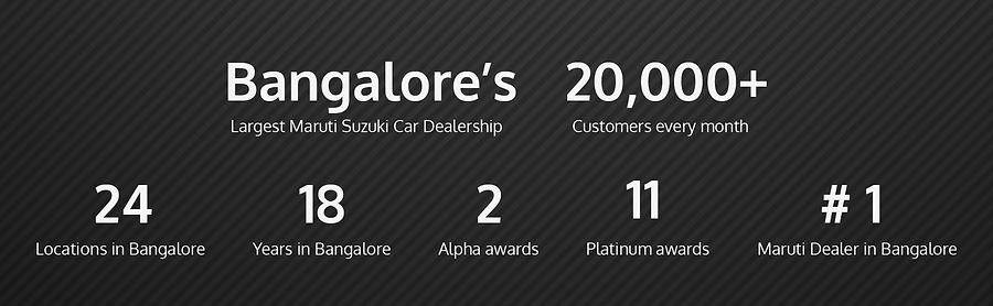 Bangalore's Largest Maruti Suzuki Dealership