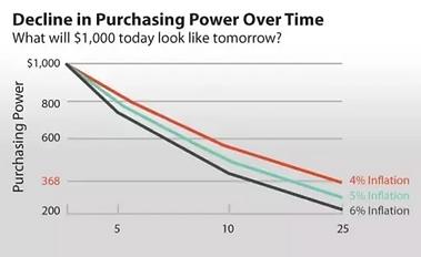 purchasingpower.png