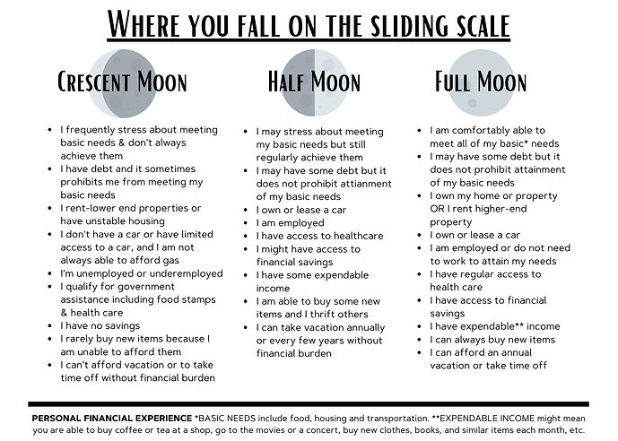 Copy of Sliding Scale.jpg