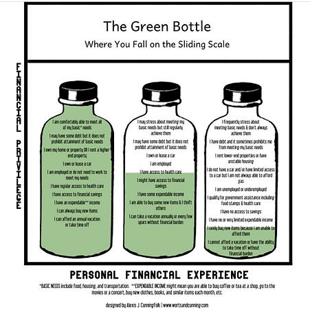 GreenBottleSlidingScale.png