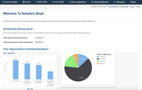 scholarship application advertising results in pie chart and bar chart