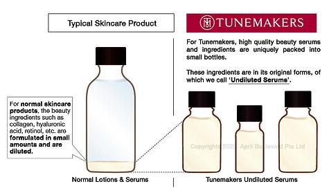 TM - Explain Undiluted Serum.jpg