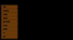 株式会社兵頭建築 愛媛県北宇和郡鬼北町大字小西野々359番地