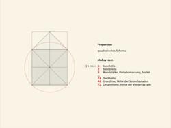 GSM_Entwurf_Proportion