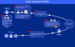 TAXLUCENT2