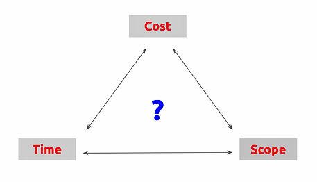 Project Triangle.jpeg